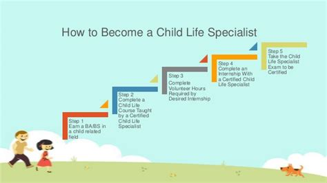 that is not a child but a minor what is a child specialist