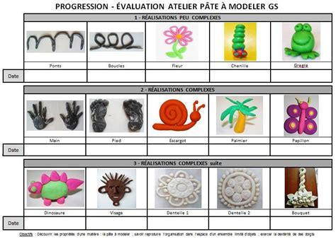 mes progresssions 233 valuation puzzles p 226 te 224 modeler