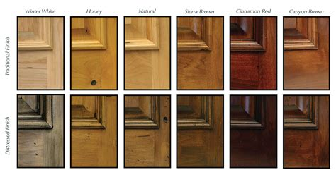 stain colors for kitchen cabinets wood stain colors for kitchen cabinets loversiq