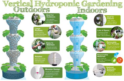 hydroponic vegetable garden kit growing lettuce made easy vertical hydroponics outdoors