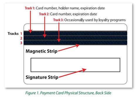 how to make a magnetic stripe card booking a hotel this season beware of credit card