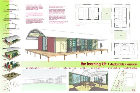 green architecture house plans sustainable architecture wikidwelling fandom powered