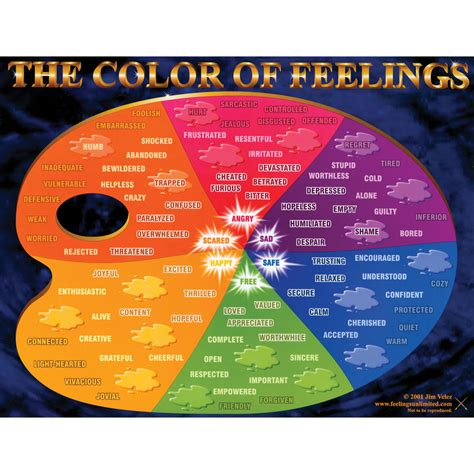 courage color guide courage to change topic feelings emotions the