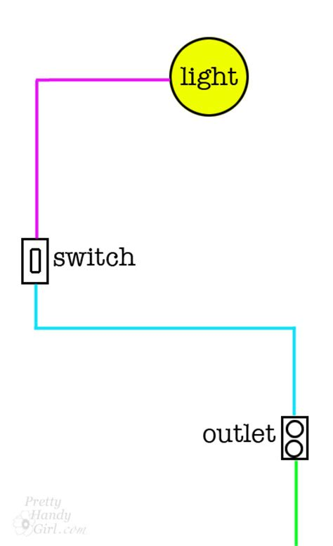 wiring a switch to a light fixture how to add a switch to a light fixture pretty handy