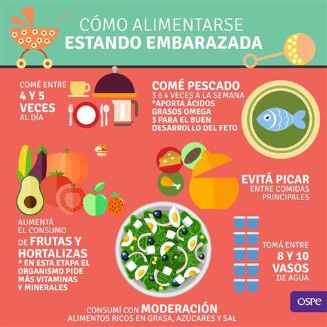 alimentos prohibidos durante el embarazo - Alimentos En Embarazo