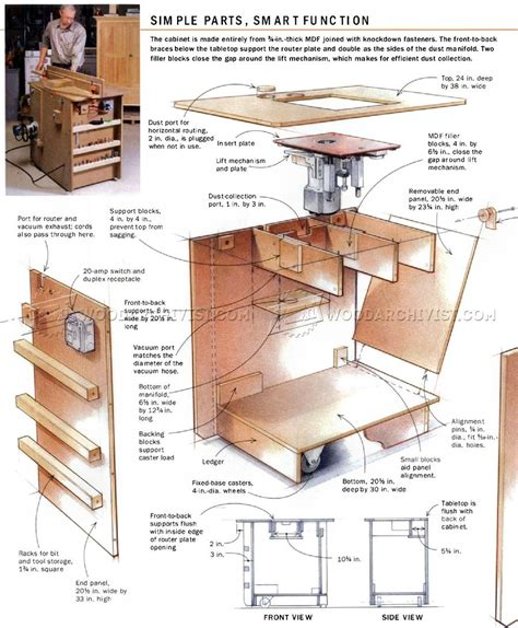 router table woodworking plans ultimate router table plans woodarchivist
