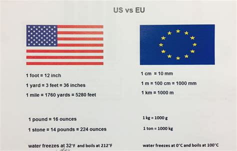 metric vs imperial enquiry based maths enquiry into imperial v metric systems