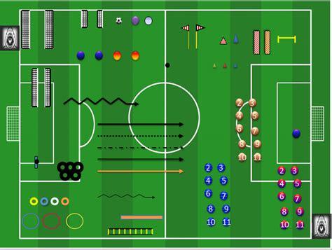 videos de entrenamientos de futbol sala ficha sesi 243 n de entrenamiento f 250 tbol en positivo