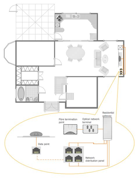 home design network tv network layout floor plans local area network lan