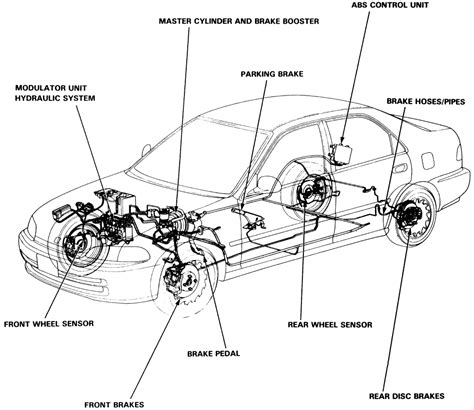 repair guides anti lock brakes alb abs description and operation autozone com