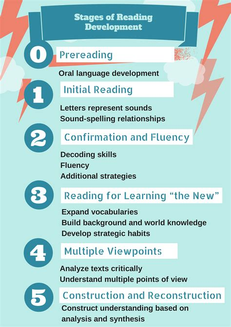 read stage tips for cultivating your child s reading comprehension