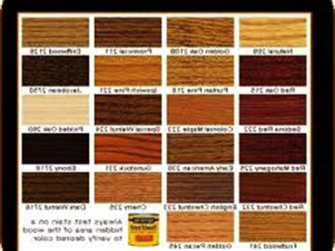 home depot paint names a closer look at the sloan color chart 2016