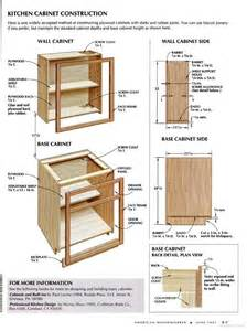 kitchen cabinet plans woodworking 17 best images about kitchen cabinet plans on