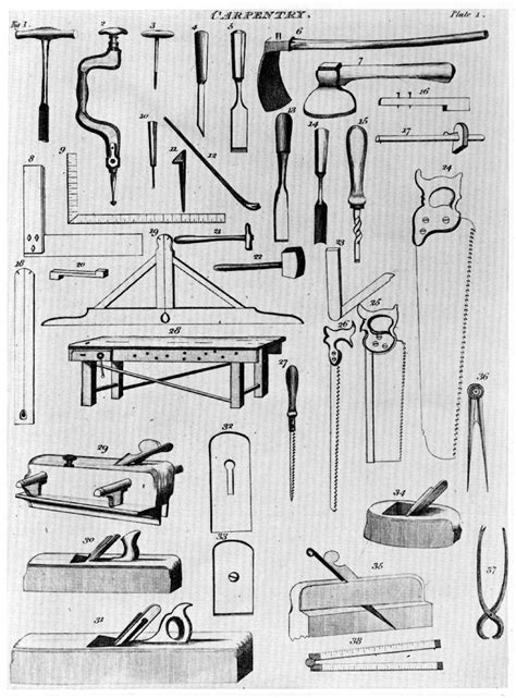 woodworking description file woodworking tools jpg wikimedia commons