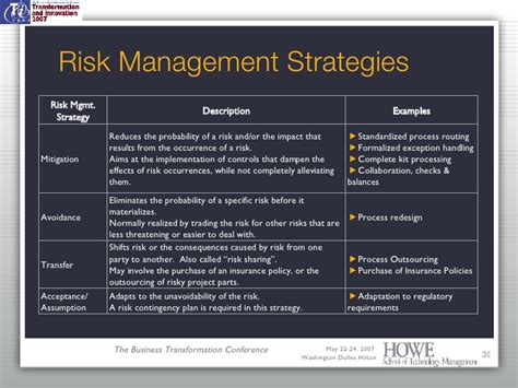 operational risk management and bpm