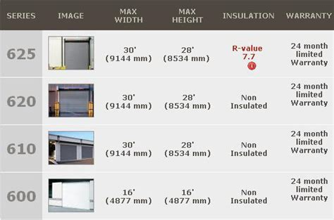 commercial overhead door sizes industrial garage door