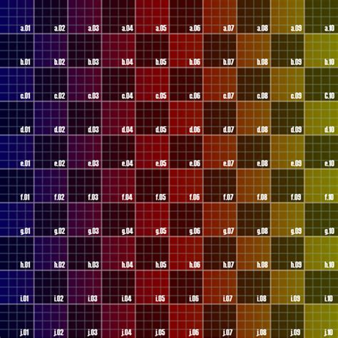 fd 128 course fundamentals of game art uv checker templates
