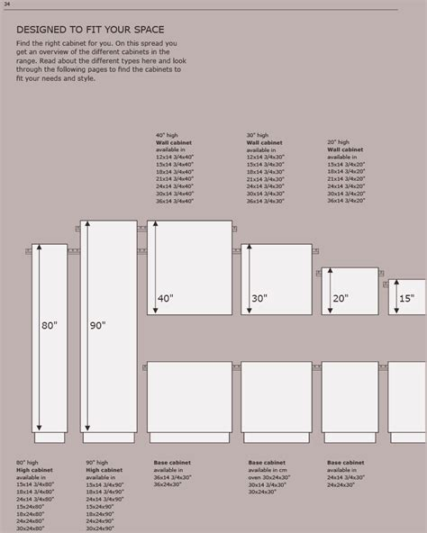 cabinet door measurements kitchen gallery ideal small kitchen cabinets sizes