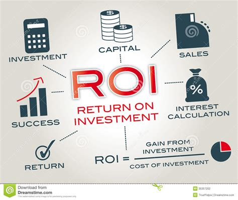 return on investment stock photography image 35357202
