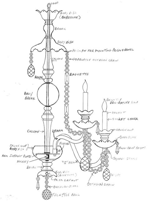 chandelier spares diagram of a chandelier table l parts diagram