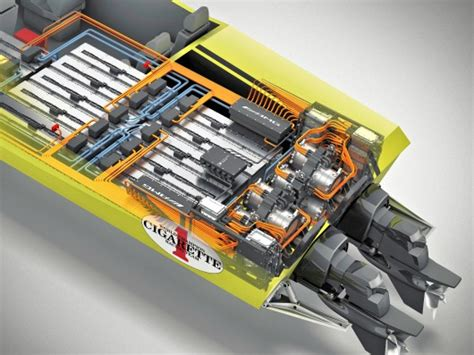 Fastest Electric Motor by Amg And Cigarette Racing Produce The World S Fastest And