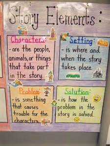picture books to teach problem and solution best 25 problem and solution ideas on reading