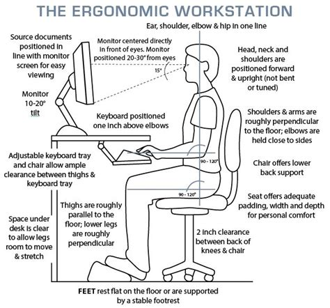 computer desk ergonomics measurements the ergonomic workstation pt me