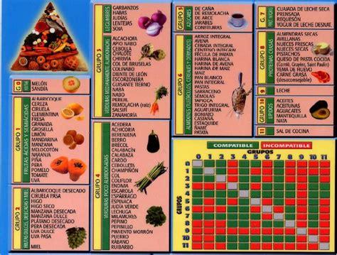 mezcla de alimentos para adelgazar tierra florida delivery frutas verduras productos