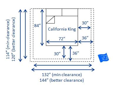 Cing Toilet Usa by Bed Sizes And Space Around The Bed