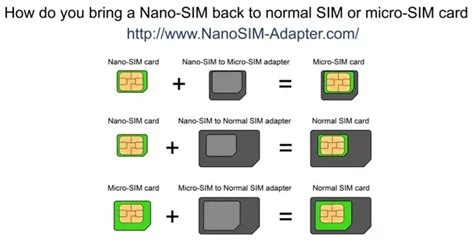 how to make micro sim from normal sim card 25 answers will an iphone sim card work in an android