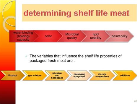 Modified Atmosphere Packaging Quality by Application Of Modified Atmosphere Packaging In Food Industry