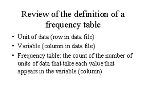 the definition of review of the definition of a frequency table