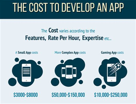 how much does it cost to built in bookshelves how much does it cost to build a mobile app in singapore