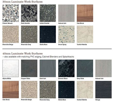 Laminate For Kitchen Cabinets worktops uk kitchens and bathrooms