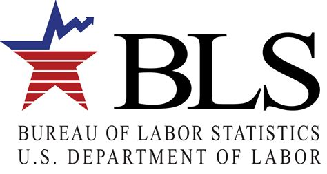 u s bureau of labor statistics releases new modeled wage estimates