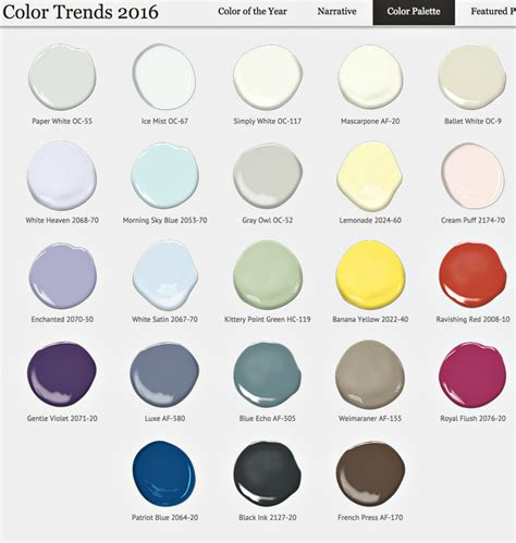 paint colors for 2017 benjamin remodelaholic trends in paint colors for 2016