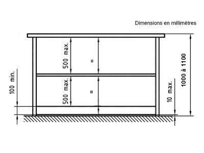 normes et r 232 glementations
