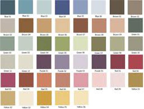 paint colors vastu free solutions health tips astrology homeopathy stress