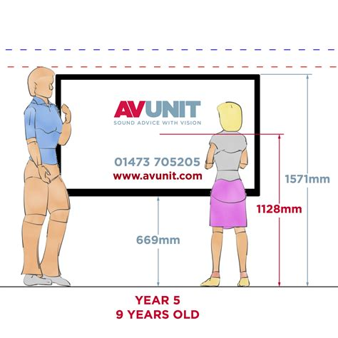 proper height to hang pictures 100 proper height to hang pictures ada requirements