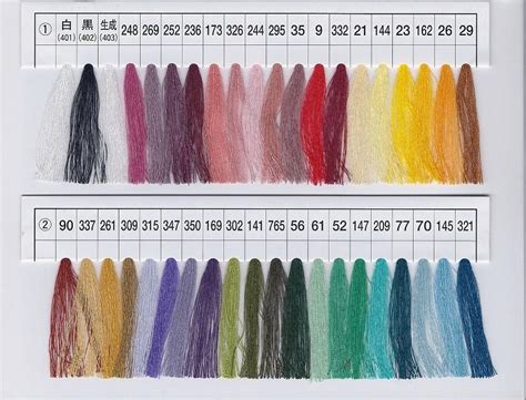 knitting with sewing thread knit sewing thread polyester