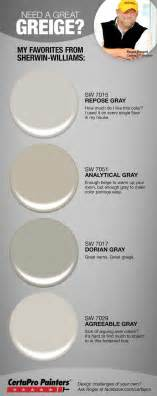 paint colors greige looking for the right greige paint for your home designer