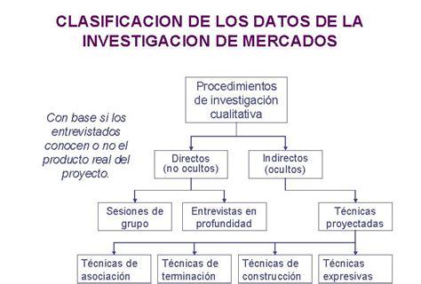 preguntas de fortnite en español libro dise 241 o y plan de analisis en investigacion