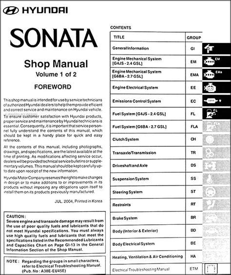 vehicle repair manual 2006 hyundai accent security system 2006 hyundai sonata 2 4 fuse box diagram 40 wiring diagram images wiring diagrams omegahost co