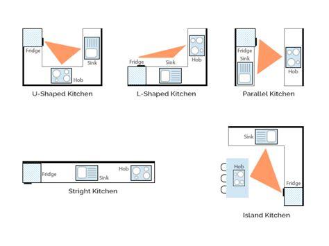 kitchen design work triangle modular kitchen design steps for timers modspace