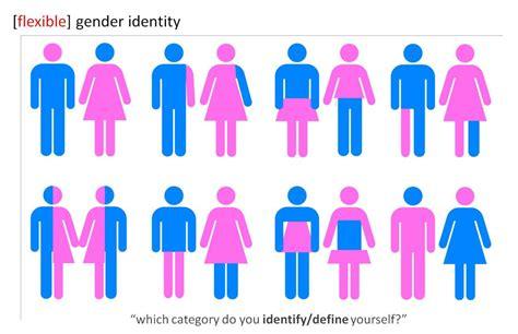gender change how to change your gender on kerry rego consulting