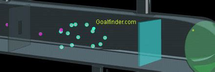 Rutherford Proton by Goalfinder Discovery Of Proton Animated Easy Science