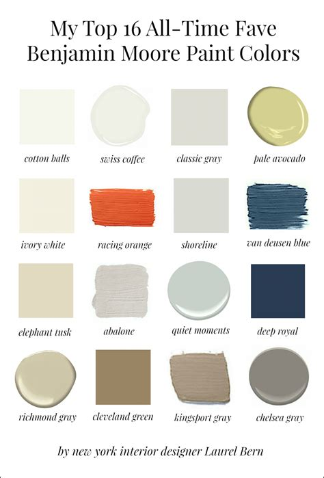 benjamin interior paint colors my 16 favorite benjamin paint colors laurel home