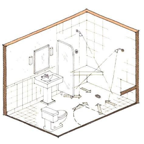 small bathroom layouts with shower small bathroom layout ideas with shower home design