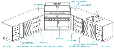 plans for outdoor kitchen outdoor kitchen plans kalamazoo outdoor gourmet