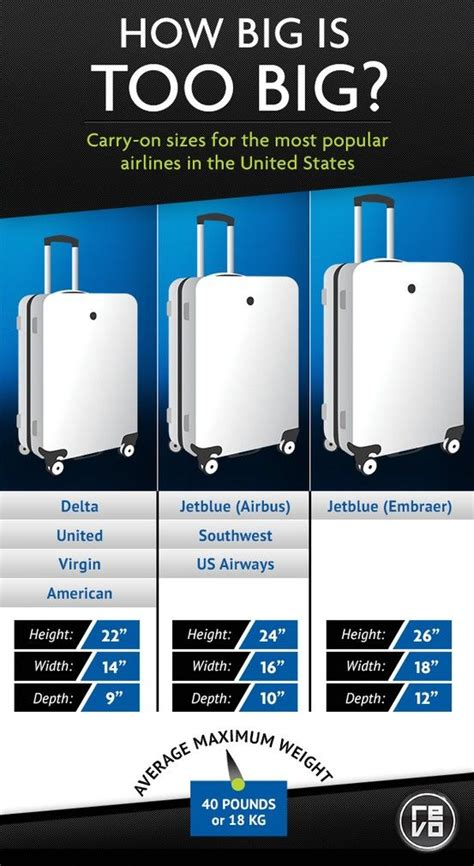 united airline luggage size united airlines carry on bag size dimensions